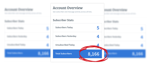Generate tons of subscribers